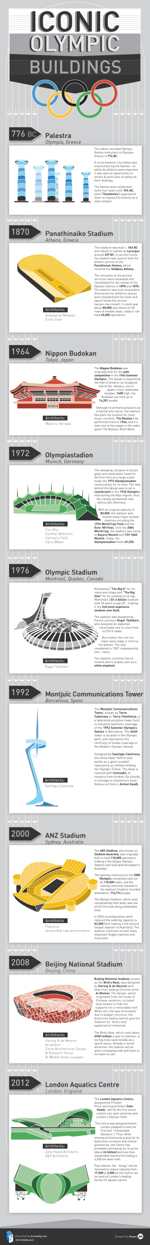 Infographic: Iconic Olympic Buildings   ArchDaily